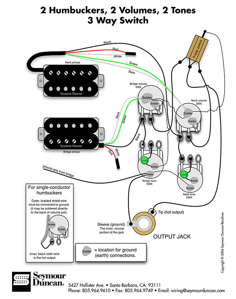 Electronics And Shielding Eds Guitar Lounge Fender Strat Wiring Diagrams Standard Les Paul Courtesy Of Seymour Duncan
