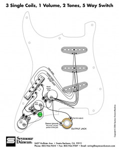 Standard Stratocaster wiring (courtesy of Seymour Duncan)
