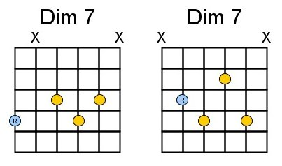 Generic E-string and A-string shape for Dim 7 chords