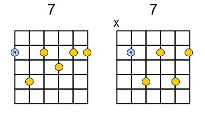 Generic E-string and A-string shape for Dom 7 chords