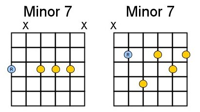 Generic E-string and A-string shape for Min 7 chords
