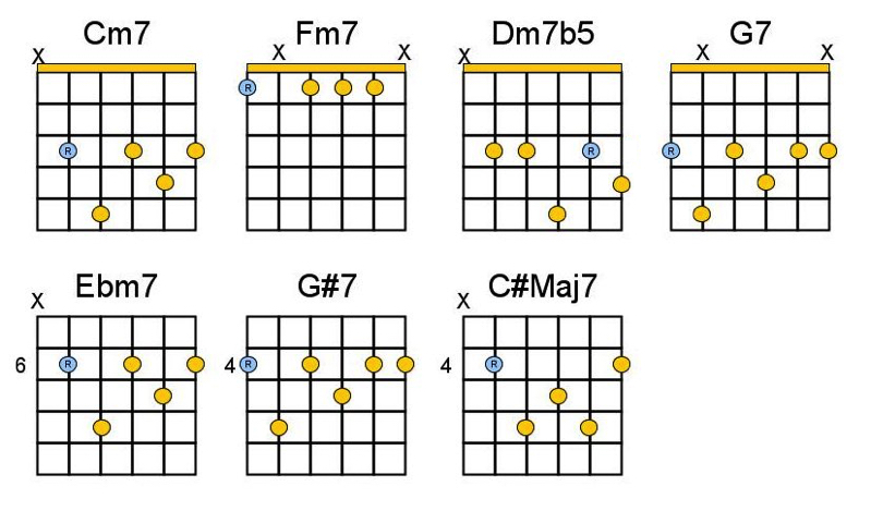Lesson 02 Blue Bossa Eds Guitar Lounge